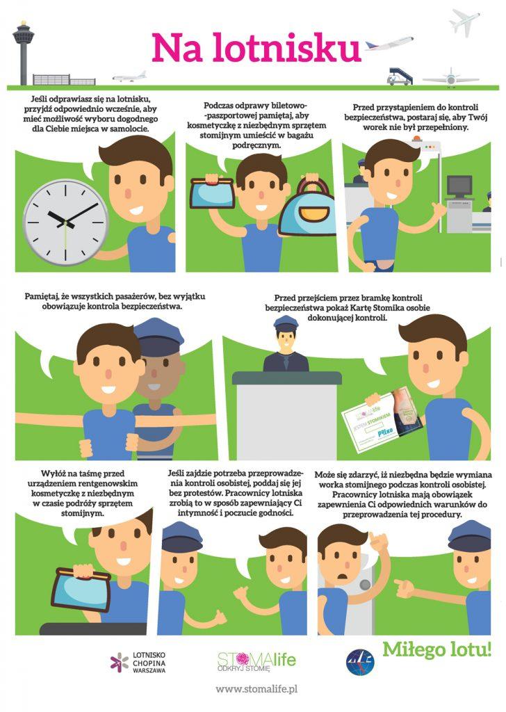 infografika_na-lotnisku